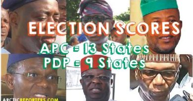 ELECTION SCORES GOVERNORSHIP 2019